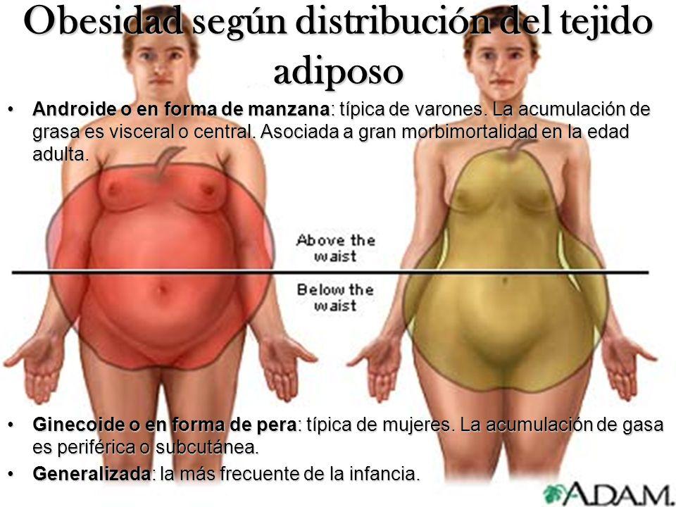 Obesidad según distribución del tejido adiposo