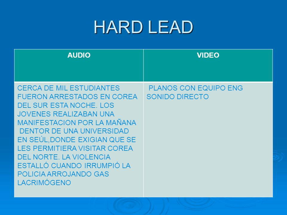 HARD LEAD AUDIO. VIDEO.