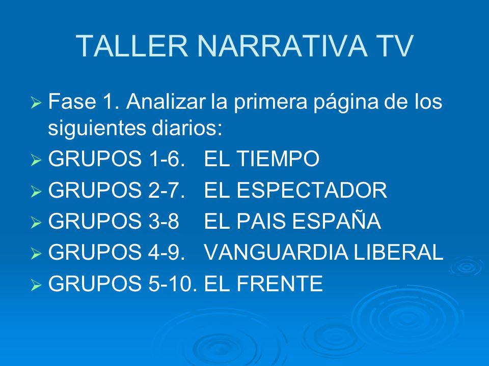TALLER NARRATIVA TV Fase 1. Analizar la primera página de los siguientes diarios: GRUPOS 1-6. EL TIEMPO.