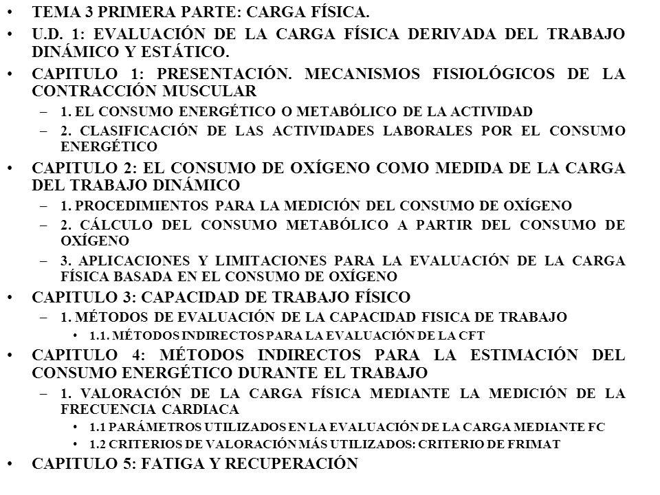 TEMA 3 PRIMERA PARTE: CARGA FÍSICA.