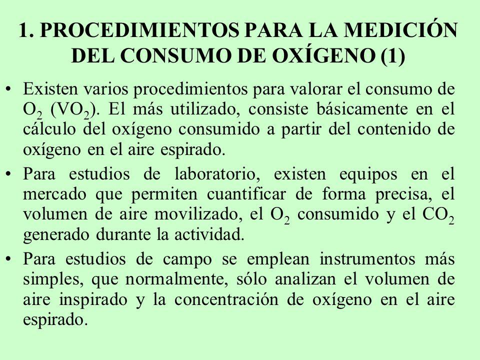 1. PROCEDIMIENTOS PARA LA MEDICIÓN DEL CONSUMO DE OXÍGENO (1)