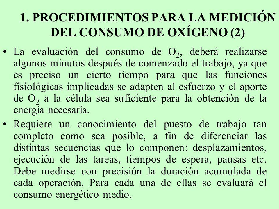 1. PROCEDIMIENTOS PARA LA MEDICIÓN DEL CONSUMO DE OXÍGENO (2)