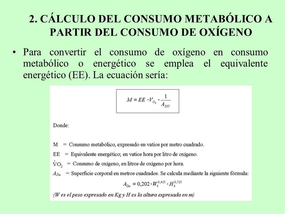 2. CÁLCULO DEL CONSUMO METABÓLICO A PARTIR DEL CONSUMO DE OXÍGENO