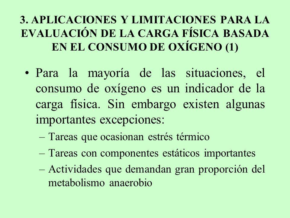 3. APLICACIONES Y LIMITACIONES PARA LA EVALUACIÓN DE LA CARGA FÍSICA BASADA EN EL CONSUMO DE OXÍGENO (1)