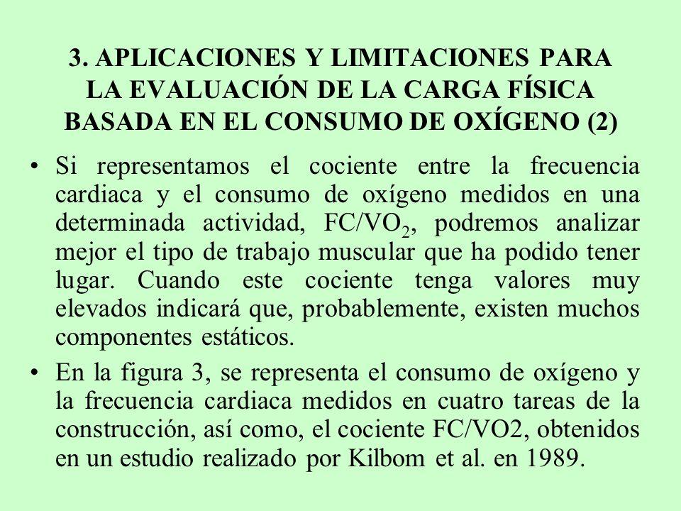 3. APLICACIONES Y LIMITACIONES PARA LA EVALUACIÓN DE LA CARGA FÍSICA BASADA EN EL CONSUMO DE OXÍGENO (2)