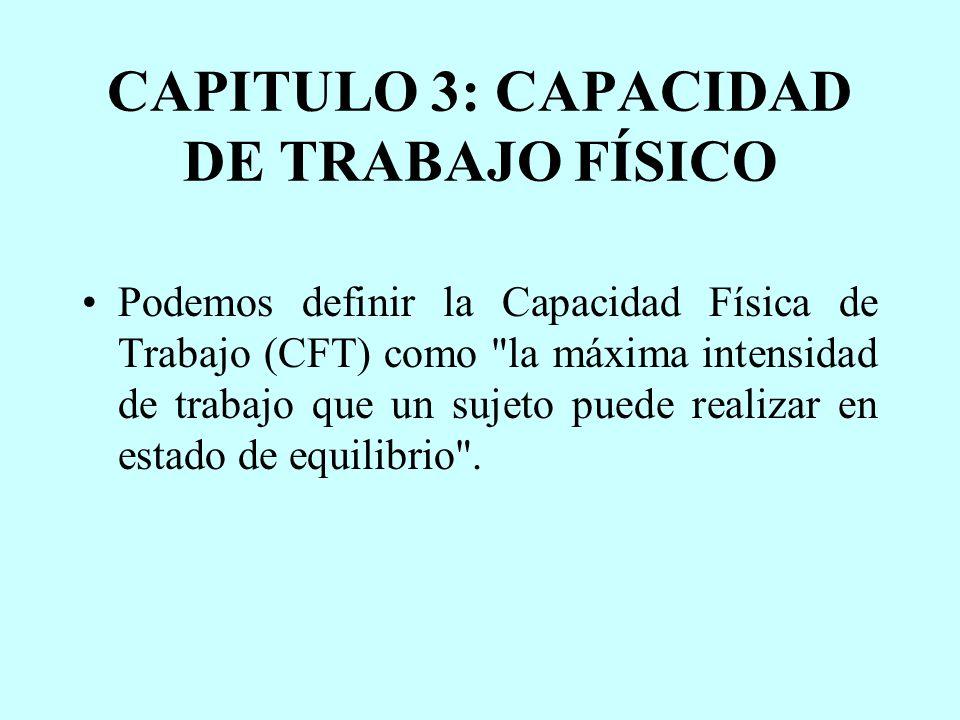 CAPITULO 3: CAPACIDAD DE TRABAJO FÍSICO