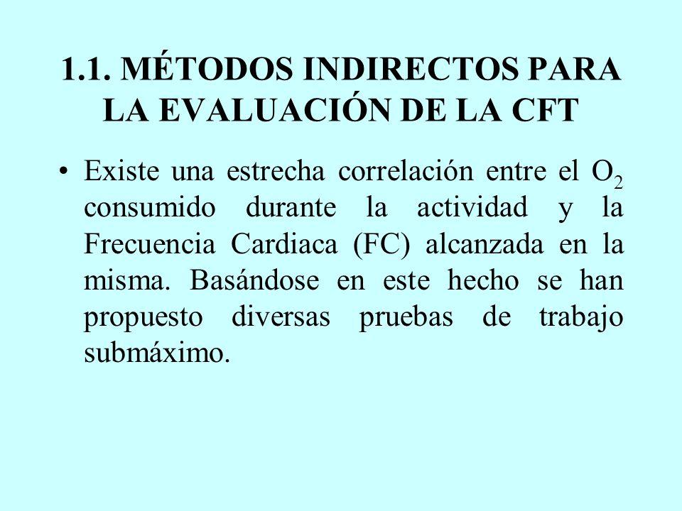 1.1. MÉTODOS INDIRECTOS PARA LA EVALUACIÓN DE LA CFT