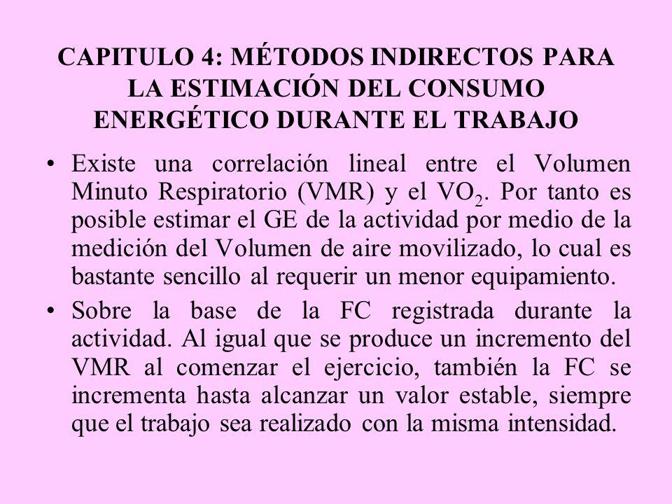 CAPITULO 4: MÉTODOS INDIRECTOS PARA LA ESTIMACIÓN DEL CONSUMO ENERGÉTICO DURANTE EL TRABAJO