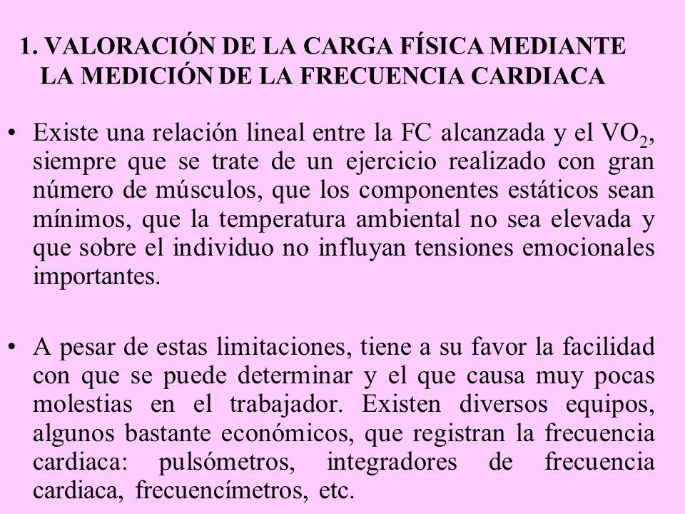 1. VALORACIÓN DE LA CARGA FÍSICA MEDIANTE LA MEDICIÓN DE LA FRECUENCIA CARDIACA
