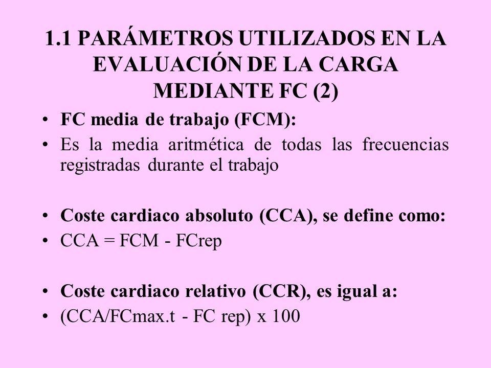 1.1 PARÁMETROS UTILIZADOS EN LA EVALUACIÓN DE LA CARGA MEDIANTE FC (2)