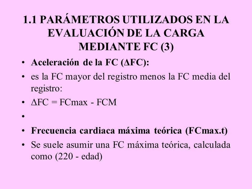 1.1 PARÁMETROS UTILIZADOS EN LA EVALUACIÓN DE LA CARGA MEDIANTE FC (3)