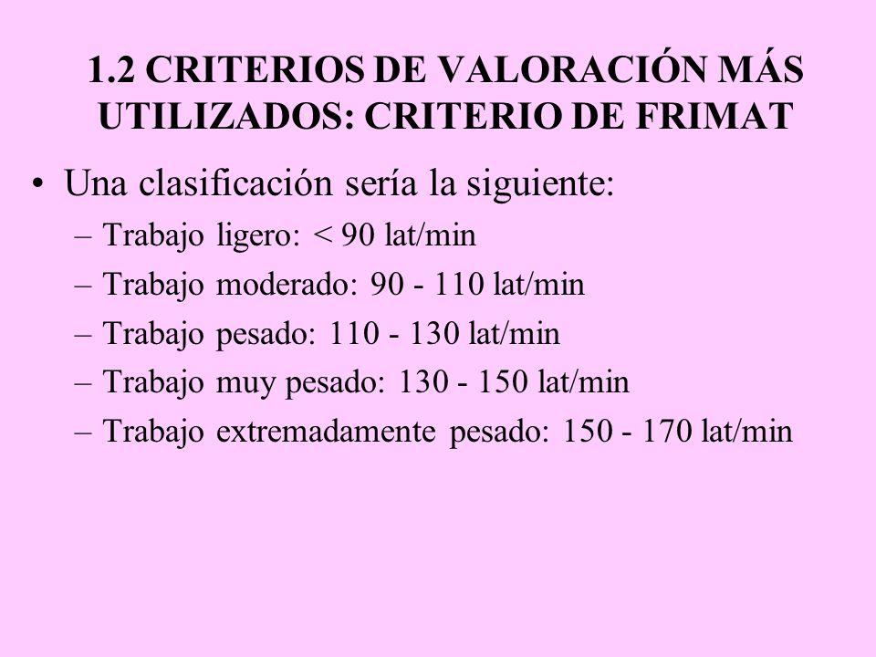 1.2 CRITERIOS DE VALORACIÓN MÁS UTILIZADOS: CRITERIO DE FRIMAT