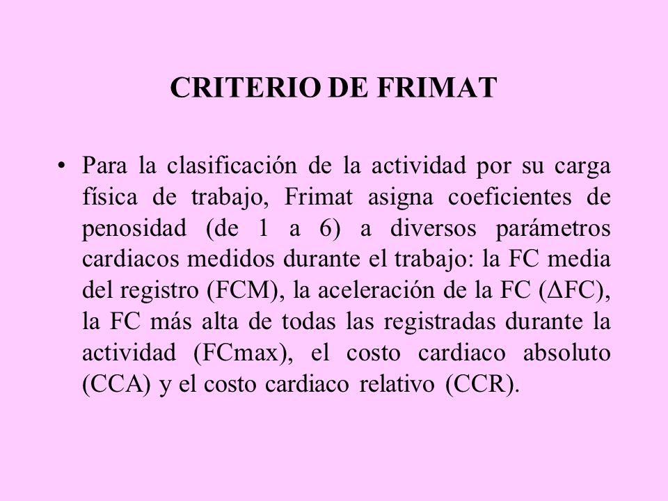 CRITERIO DE FRIMAT