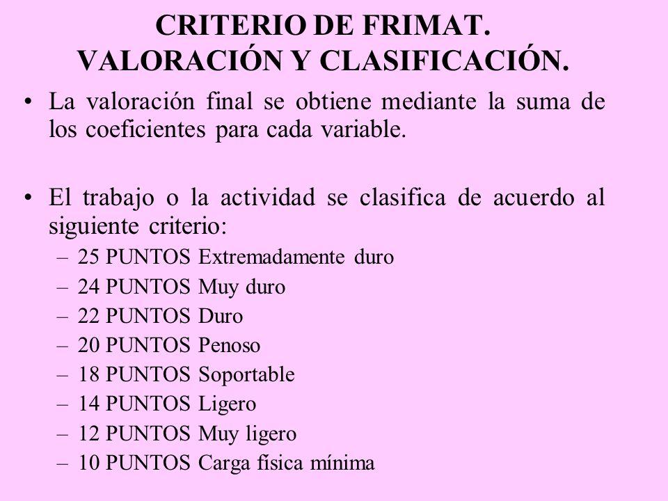 CRITERIO DE FRIMAT. VALORACIÓN Y CLASIFICACIÓN.