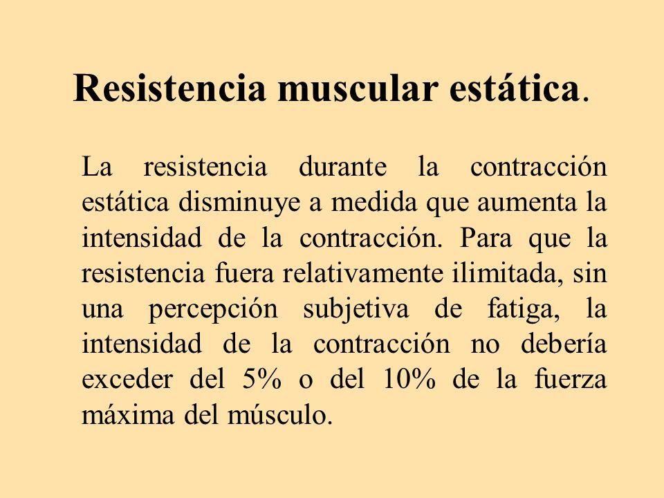 Resistencia muscular estática.