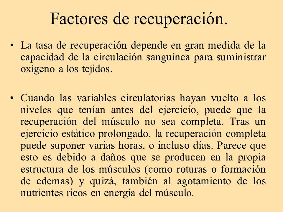 Factores de recuperación.