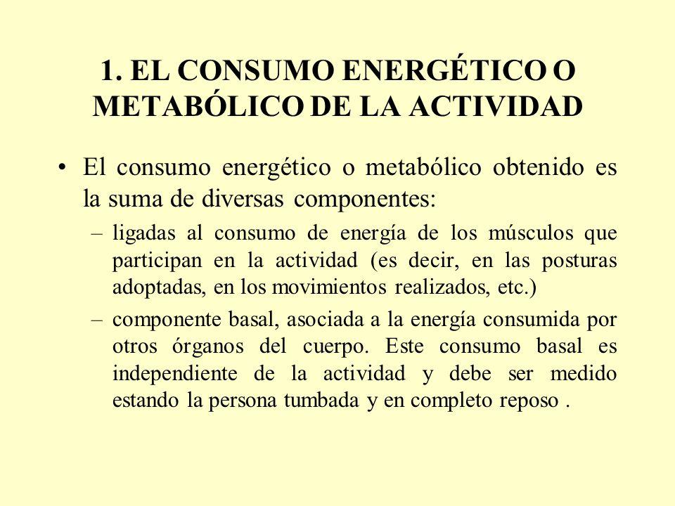1. EL CONSUMO ENERGÉTICO O METABÓLICO DE LA ACTIVIDAD