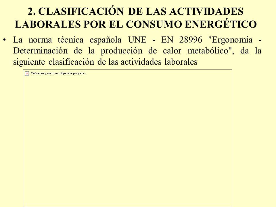 2. CLASIFICACIÓN DE LAS ACTIVIDADES LABORALES POR EL CONSUMO ENERGÉTICO