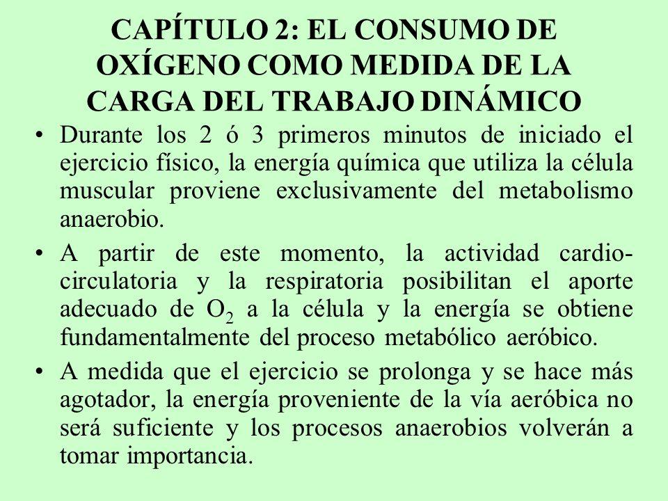 CAPÍTULO 2: EL CONSUMO DE OXÍGENO COMO MEDIDA DE LA CARGA DEL TRABAJO DINÁMICO