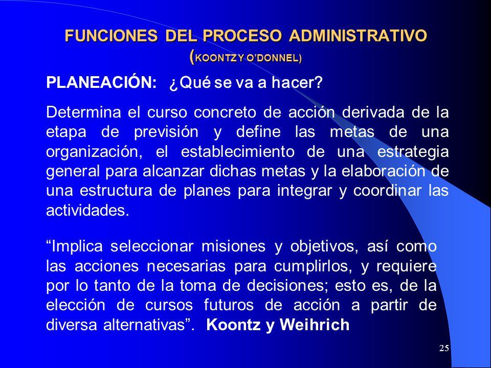 FUNCIONES DEL PROCESO ADMINISTRATIVO (KOONTZ Y O'DONNEL)