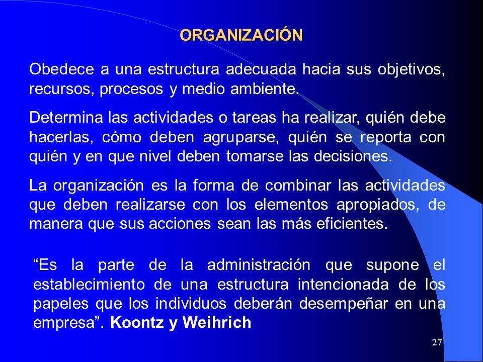 ORGANIZACIÓN Obedece a una estructura adecuada hacia sus objetivos, recursos, procesos y medio ambiente.