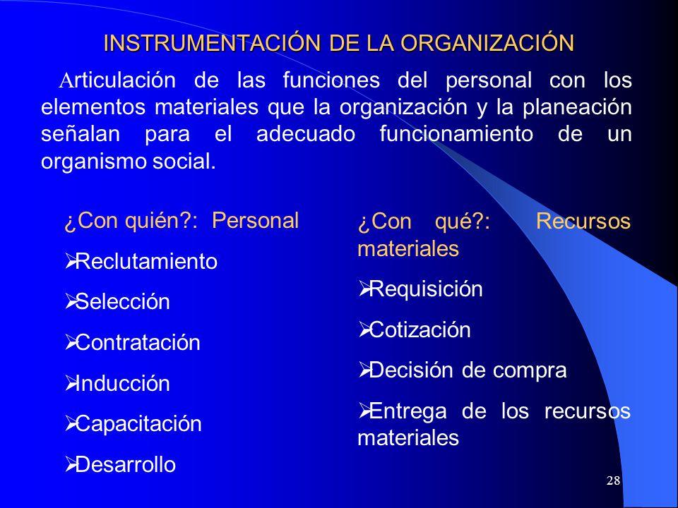INSTRUMENTACIÓN DE LA ORGANIZACIÓN
