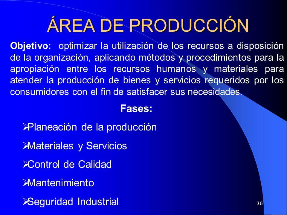 ÁREA DE PRODUCCIÓN Fases: Planeación de la producción