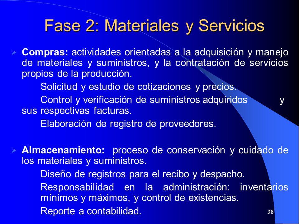 Fase 2: Materiales y Servicios