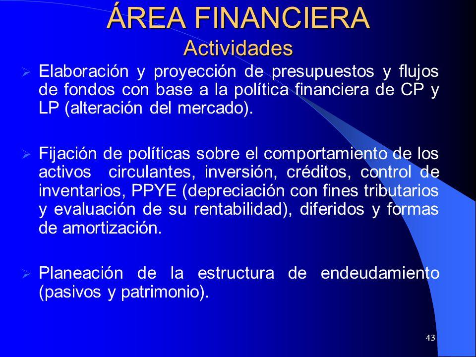 ÁREA FINANCIERA Actividades