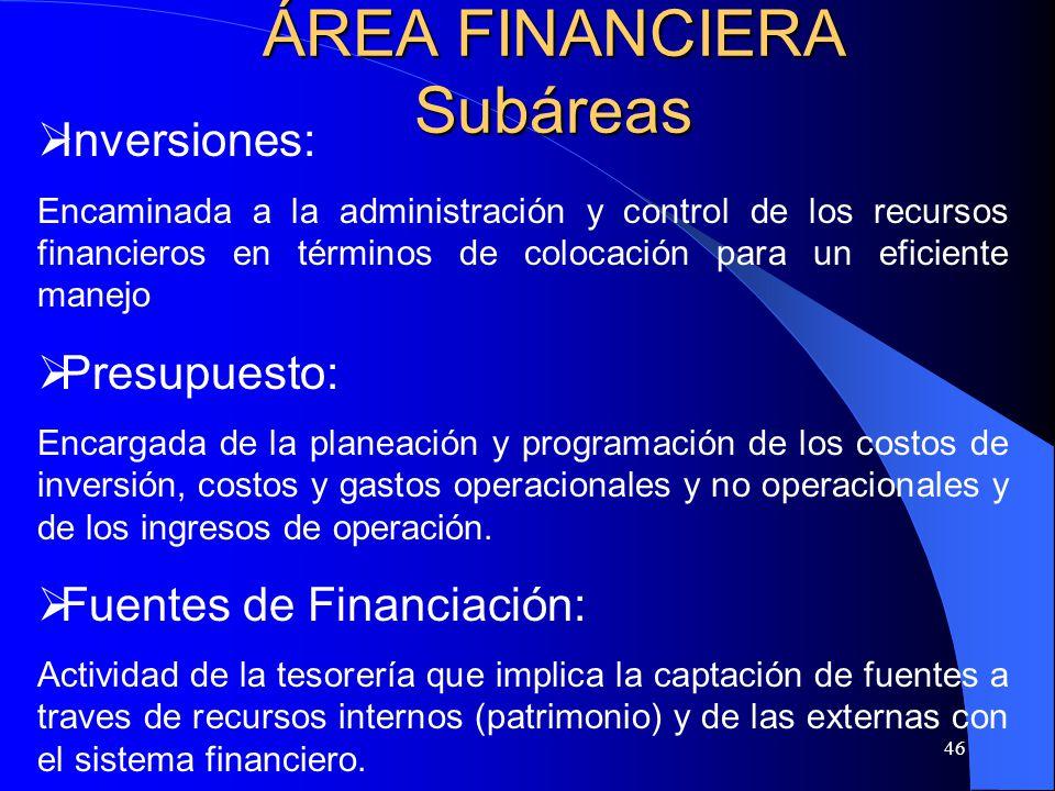 ÁREA FINANCIERA Subáreas