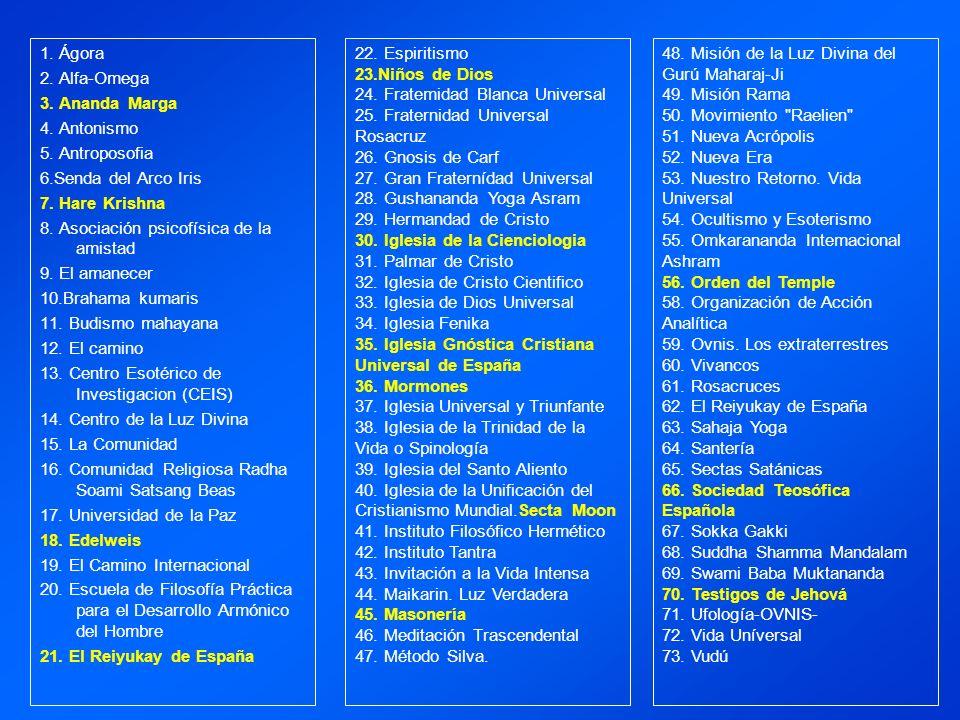 1. Ágora 2. Alfa-Omega 3. Ananda Marga 4. Antonismo 5. Antroposofia 6