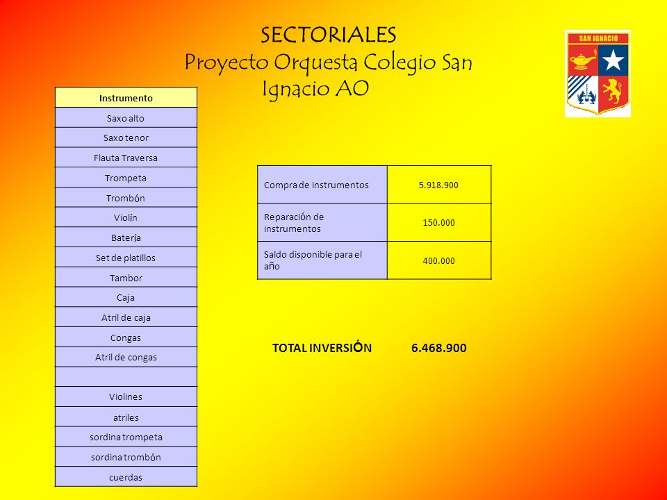 Proyecto Orquesta Colegio San Ignacio AO