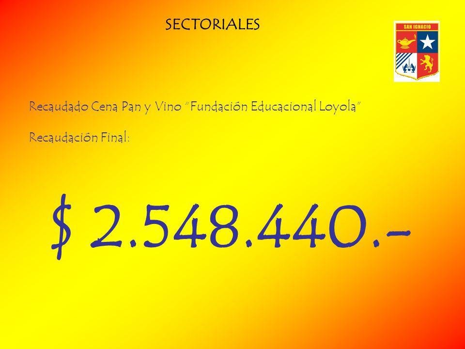 SECTORIALES Recaudado Cena Pan y Vino Fundación Educacional Loyola Recaudación Final: $ 2.548.440.-