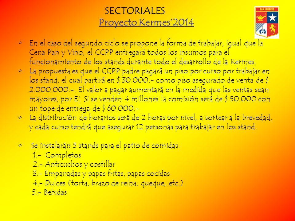 SECTORIALES Proyecto Kermes'2014