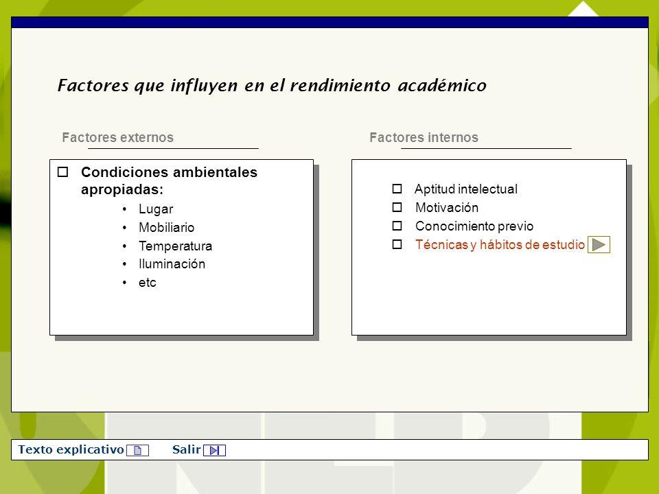 Factores que influyen en el rendimiento académico