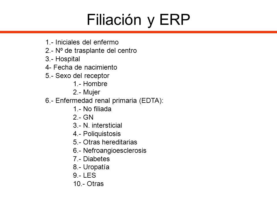 Filiación y ERP 1.- Iniciales del enfermo