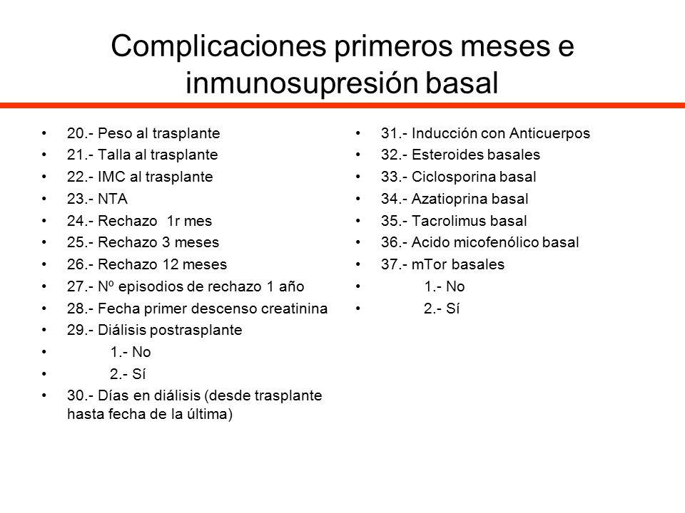 Complicaciones primeros meses e inmunosupresión basal