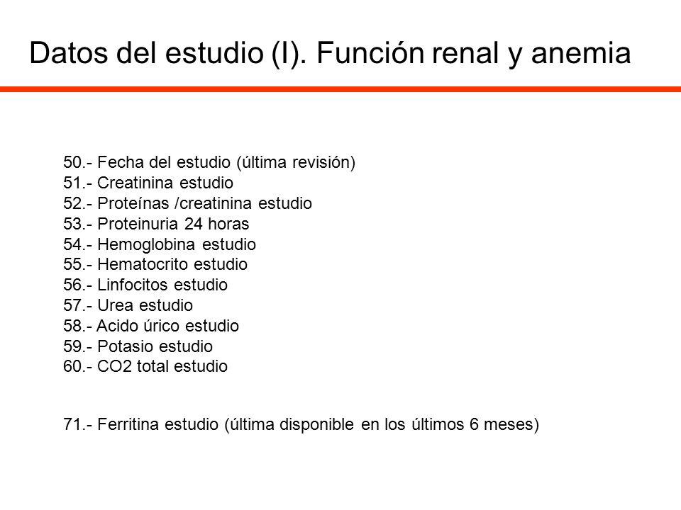 Datos del estudio (I). Función renal y anemia