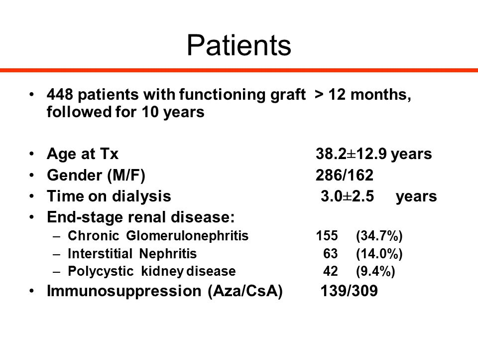 Patients 448 patients with functioning graft > 12 months, followed for 10 years. Age at Tx 38.2±12.9 years.