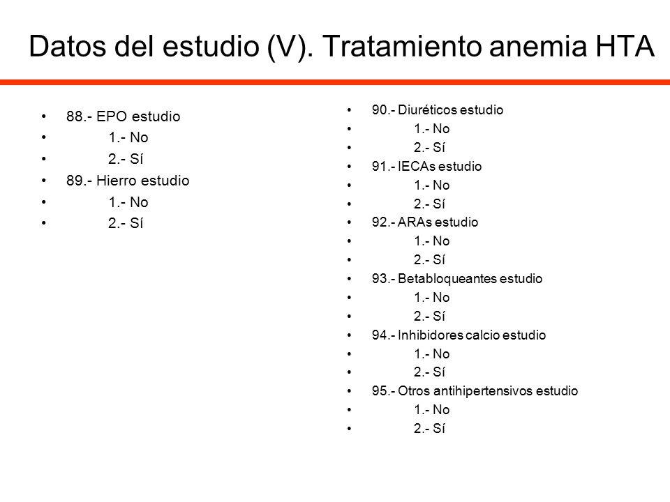 Datos del estudio (V). Tratamiento anemia HTA