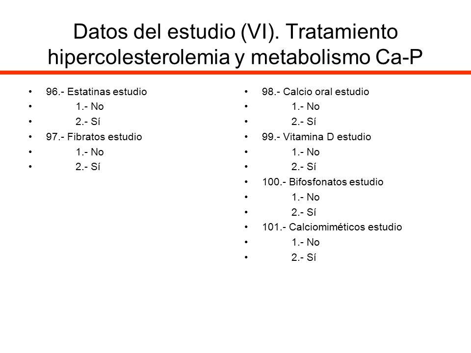 Datos del estudio (VI). Tratamiento hipercolesterolemia y metabolismo Ca-P
