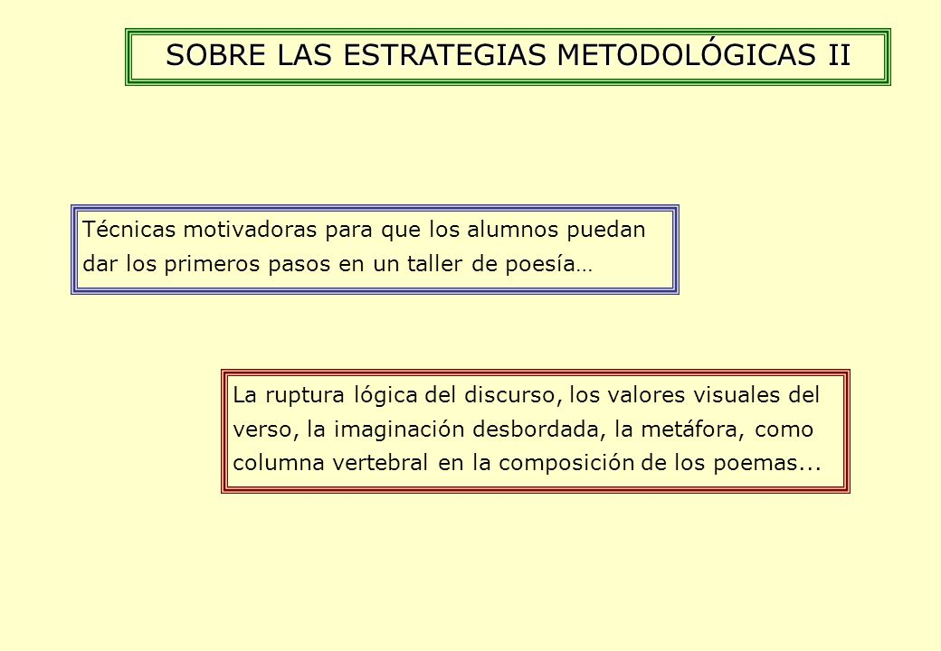 SOBRE LAS ESTRATEGIAS METODOLÓGICAS II