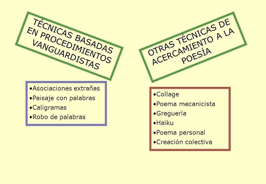 Bartolom delgado cerrillo ppt descargar for Tecnicas vanguardistas