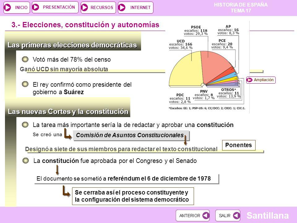 3.- Elecciones, constitución y autonomías