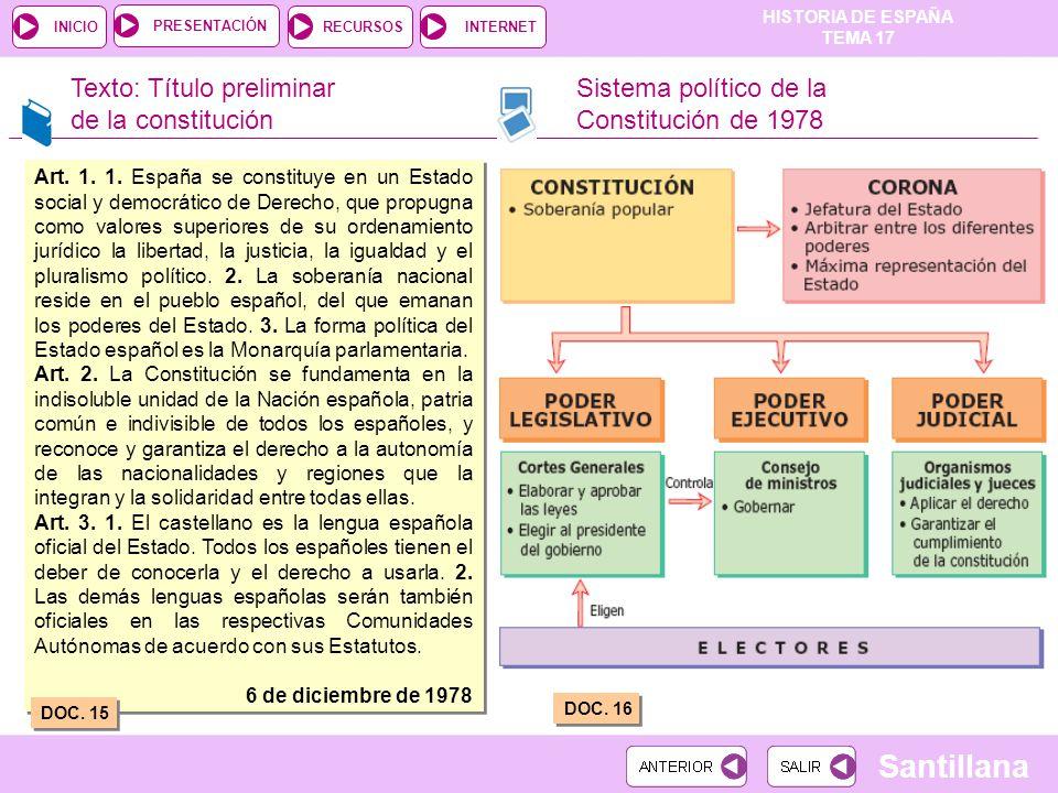 Texto: Título preliminar de la constitución