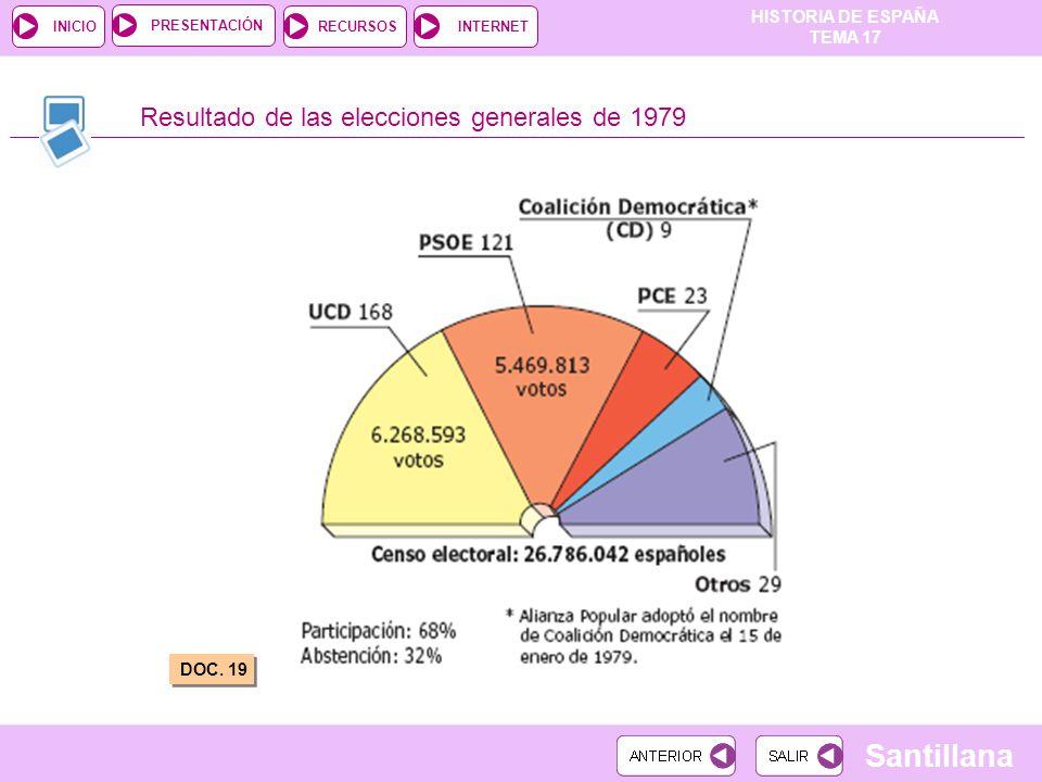 Resultado de las elecciones generales de 1979