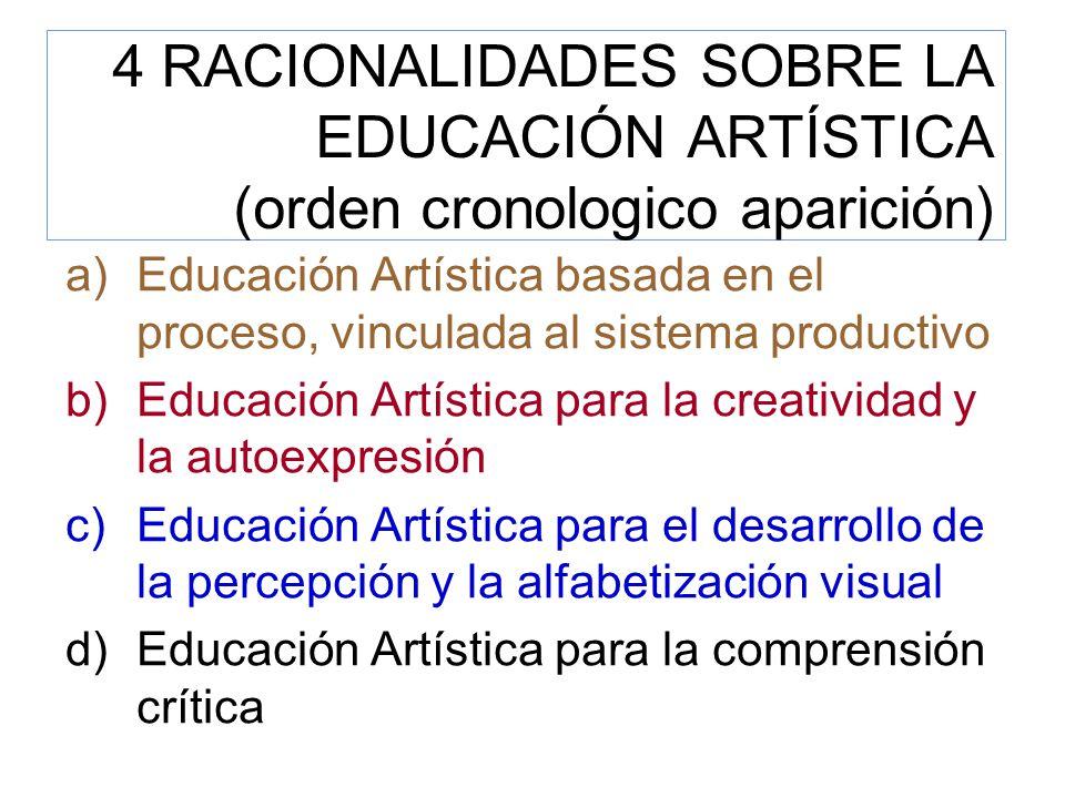 4 RACIONALIDADES SOBRE LA EDUCACIÓN ARTÍSTICA (orden cronologico aparición)