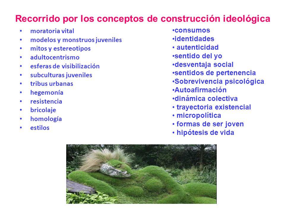 Recorrido por los conceptos de construcción ideológica