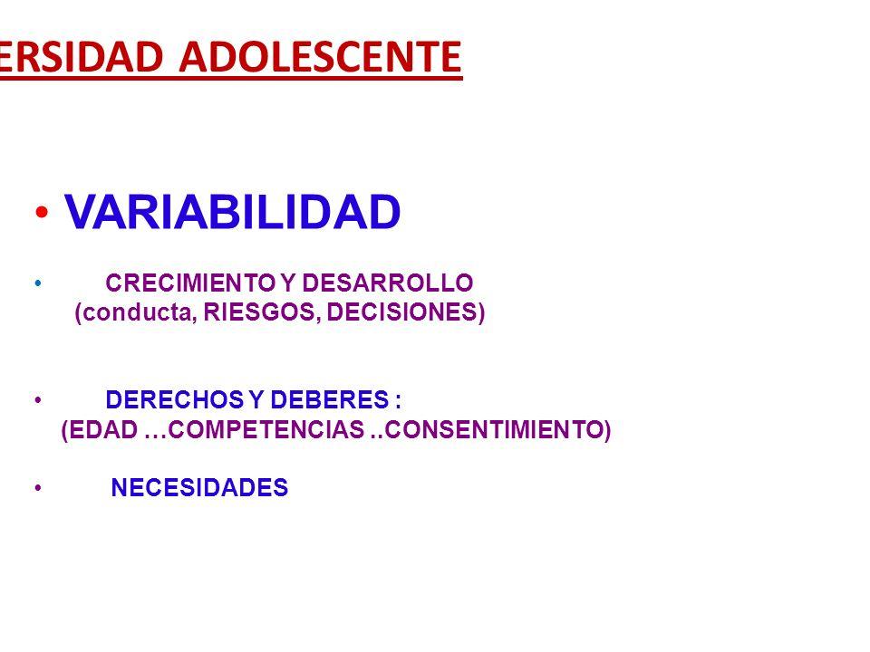 DIVERSIDAD ADOLESCENTE