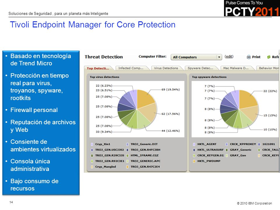 Tivoli Endpoint Manager for Core Protection